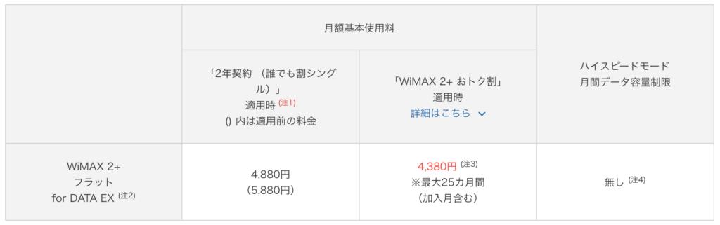 auショップのWiMAXの料金